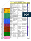 Geologia - Tabla Tiempos Geológicos Universidad Salamanca.pdf