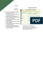 Arterial Blood Gas Assessments