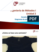 Ingeniería de Métodos I - Semana 4 - Sesión 1.pptx