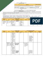 LK 3 Analisis Model Pembelajaran Usaha, Dya Energi