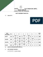 ANALISA FORM 1,2,3 4 2015.doc
