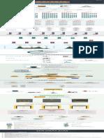 EMPO Infografic Piata Taxi
