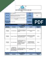 PC-SGC-DI-020 Caracterización Del Proceso de MEJORA