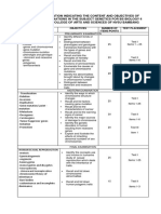Table of Specification Indicating the Content and Objectives of Three Major Examinations in the Subject Genetics for Bs Biolgy 4 Students of the College of Arts and Sciences of Nvsu Bambang