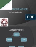 assetmanagementproposal-110129083545-phpapp02