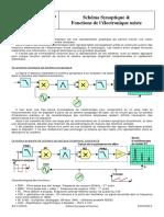 Schéma Synoptique  & Fonctions de l'électronique mixte