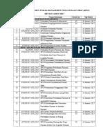 List Dokumen MPO 2017