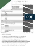 PDI_Partially_Edentulous_Checklist.pdf