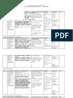 upstreamproficiencyunitati_invatare.docx