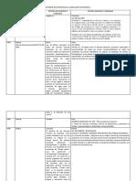 Sistemas de Dominio en La Legislación Comparada (1)