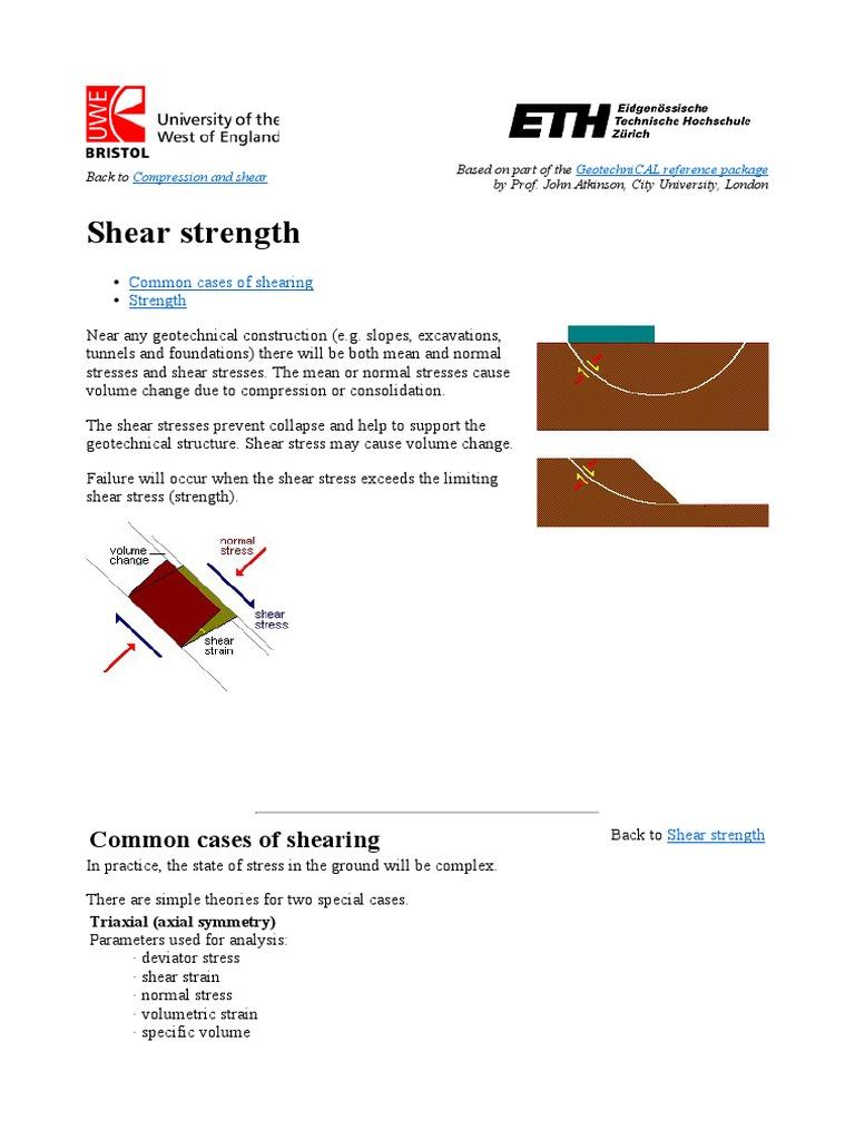 Shear Streinght | Stress (Mechanics) | Strength Of Materials