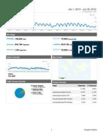 Google Analytics statistika za Hrvatski povijesni portal u prvom polugodistu 2010. godine