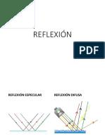 Reflexioìn