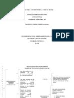 Cultura digital ACTIVIDAD 3 CATEDRA.docx