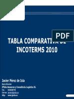 Download+JPIsla+Incoterms+2010+JPIsla+Logistica.pdf