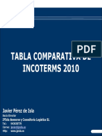 Download+JPIsla+Incoterms+2010+JPIsla+Logistica.pdf