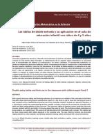 Dialnet-LasTablasDeDobleEntradaYSuAplicacionEnElAulaDeEduc-5012897