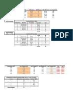 Tabla Iluminacion Ventilacion Mod 16-05-2017