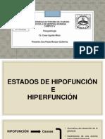 Estados de Hipofunción e Hiperfunción