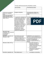 Ficha de Medicamentos