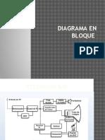 Diagrama en Bloque
