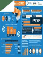 FBSP Atlas Da Violencia 2017 Infografico
