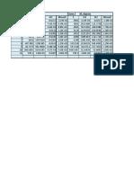 Datos Diagrama Column Irregular.pdf