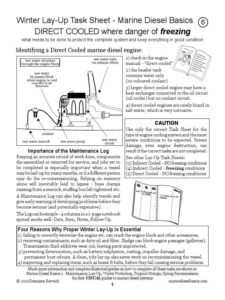 6 Winterize Checklist For Direct Cooled Marine Diesel Engine Where Heat Block Diagram Danger Of Freezing Battery Electricity Corrosion