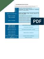 Calendarizacion PSU