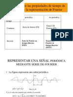 Serie de Fourier