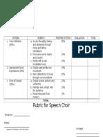 255291767-Rubrics-for-Speech-Choir.doc