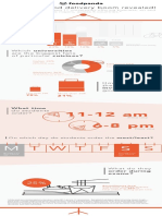 Foodpanda University Delivery Boom - Infographic