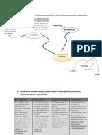 cuadros metodologia unidad 2.docx