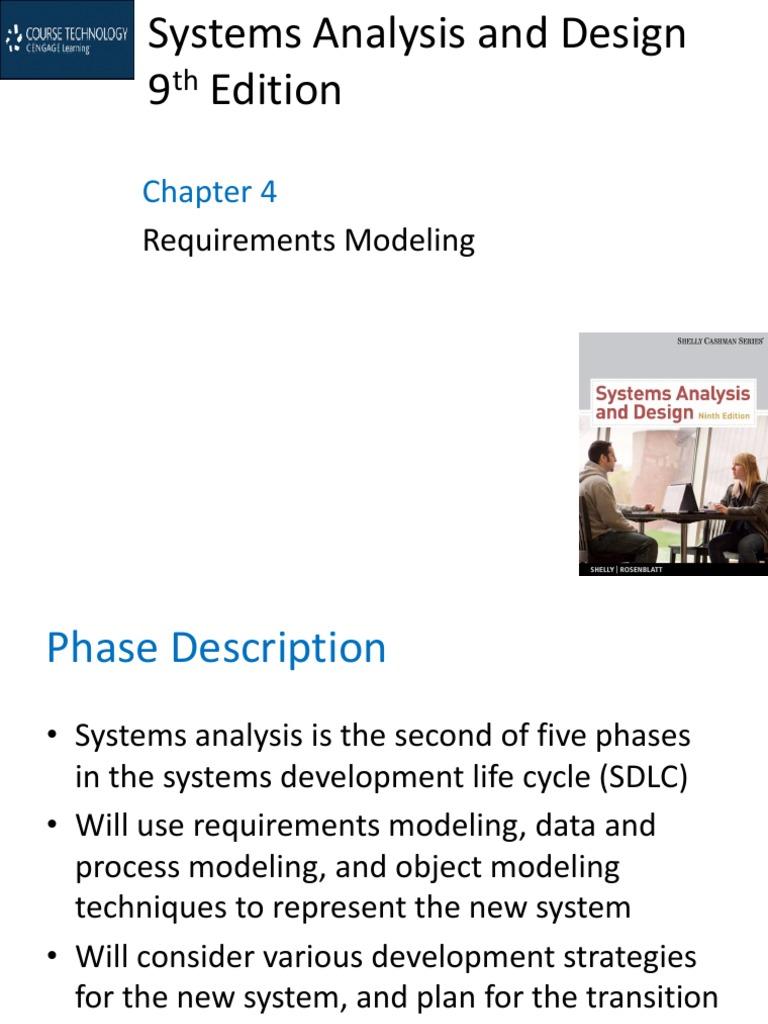 SADCHAP04 ppt | Software Development Process | Software