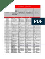 16T2 G1CS7 Assessment 2 Results