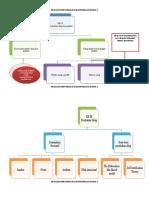 Peta Konsep Psikologi Komunikasi Modul 6