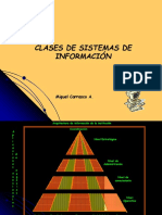 0 Unidad 2.2 Clases de Sistemas