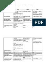 Matriz de Los Modelos de Acreditacion de Los Organos Operadores Del Sineaceacreditacion-En-el-peru-eaa