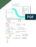 formulas de diseño hidraulico