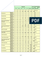 National Strategic Report 2012