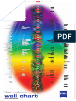 45-0033 Dye Wall Chart