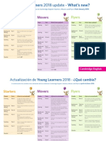 Young Learners 2018 Leaflet Sp En