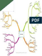 Improvisação - Mapa Mental para estudo.pdf