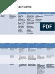 Penatalaksanaan terapi obat asma.pptx