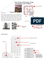 340115031 Engineering Report on the Shanghai Tower