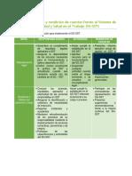 1_ResponsabilidadesSST.pdf