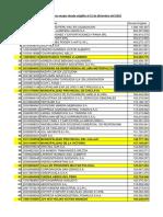 SUNAT-100-deudores-31122010