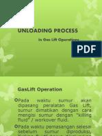 Unloading Process&Glv Performance