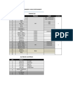 Rider Channel List Keyboardist Plus Full