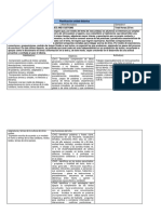 Planificacion Unidad Didactica II 8vo 2017